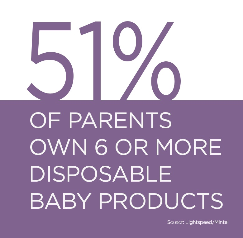51% of parents own 6 or more baby products