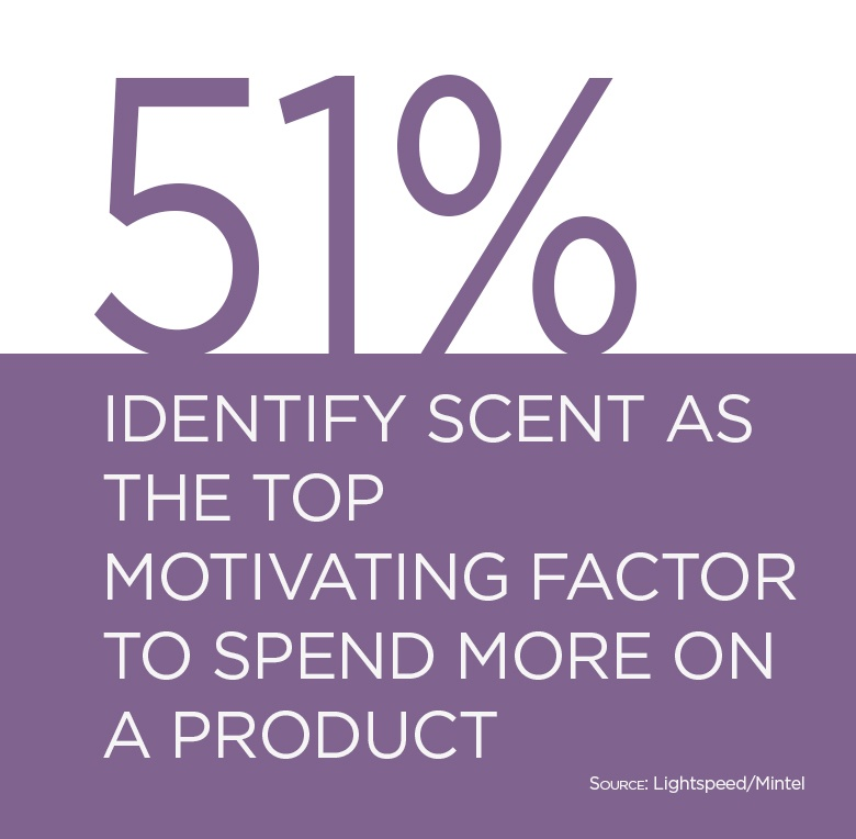 Favorite scent motivates men to spend more on men's grooming products.