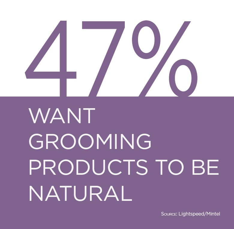 Men want natural on their ideal men's grooming product label.